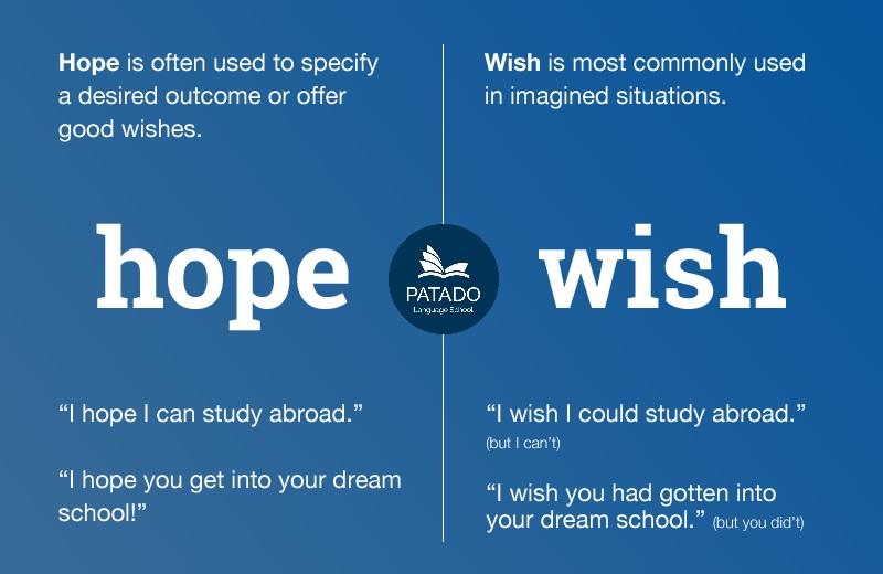 Cấu trúc Wish và những cách dùng phổ biến trong tiếng Anh