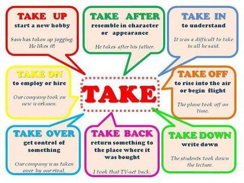 """Cụm động từ tiếng Anh với """"take"""""""