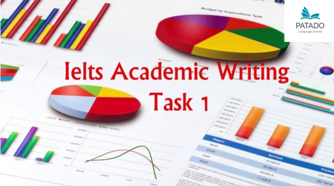 IELTS Academic Writing - Task 1