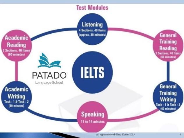 Cả hai loại hình Ielts Academic và Ielts General đều giống nhau ở phần thi Listening và Speaking