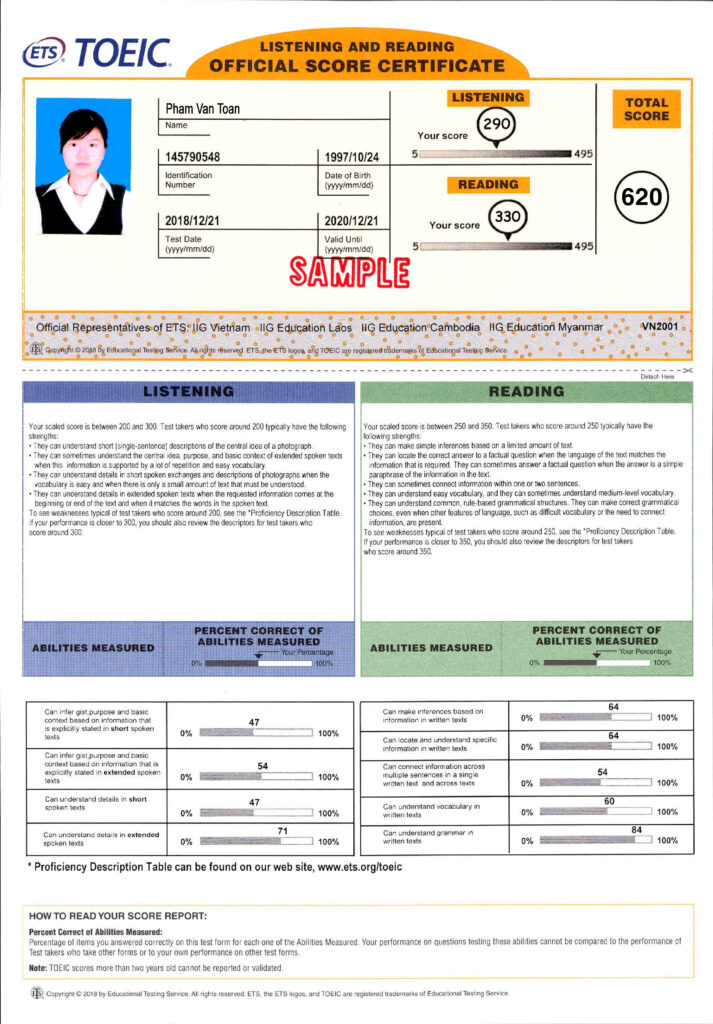 TOEIC Score Certificate